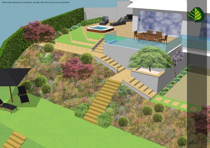 R alisations for Garden design in 3d using sketchup